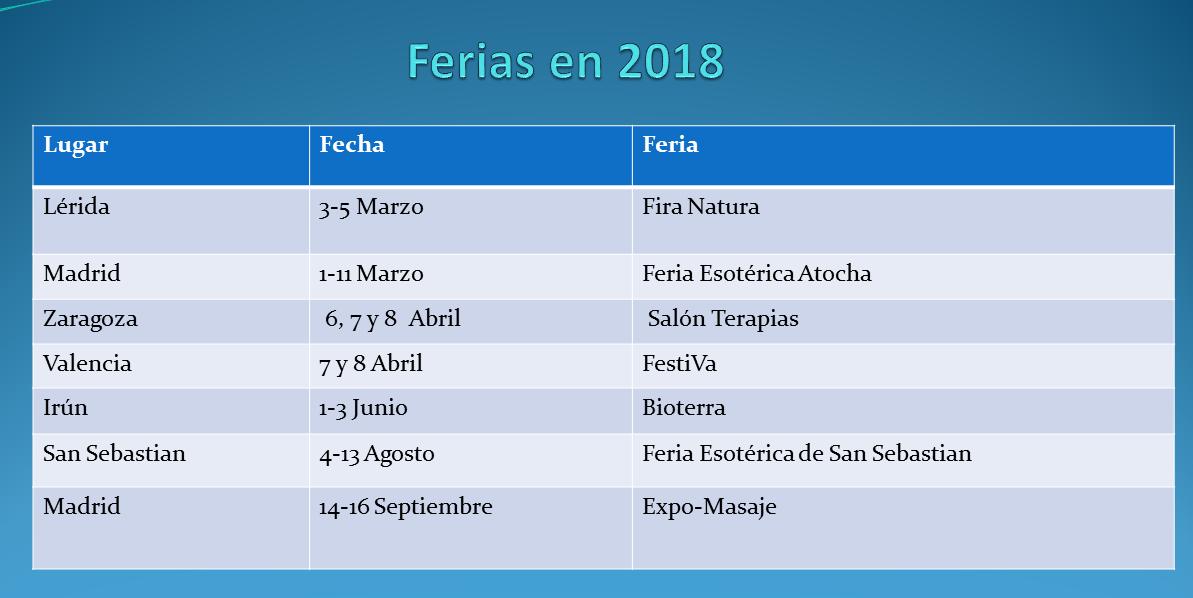 Ferias 2018