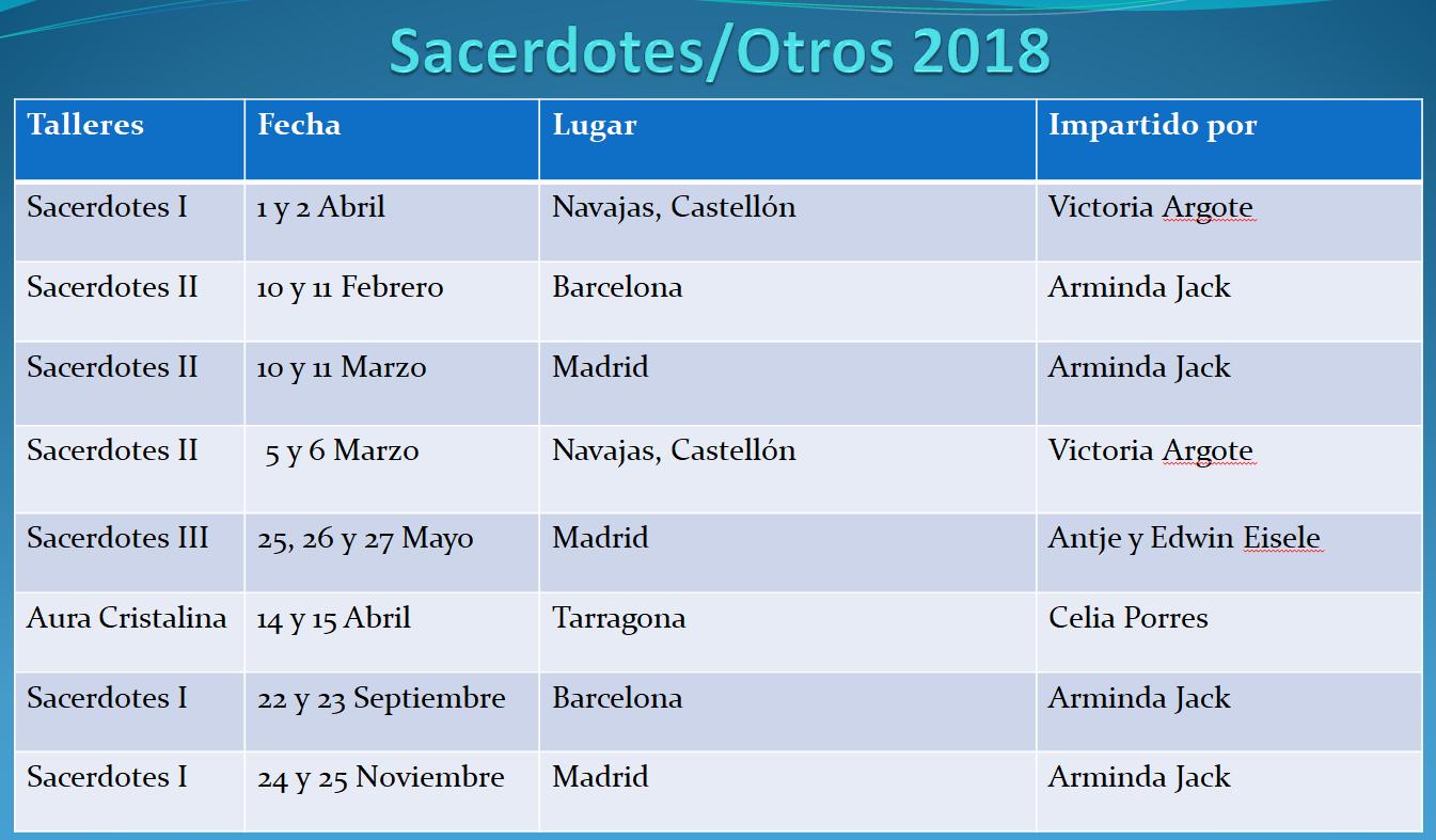 Sacerdotes / Otros 2018
